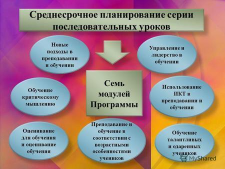 среднесрочное планирование по русскому языку в казахских классах