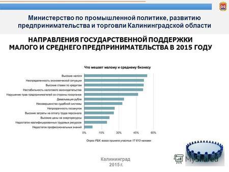 снятся поддержка предпринимательства в россии 2015 только оно