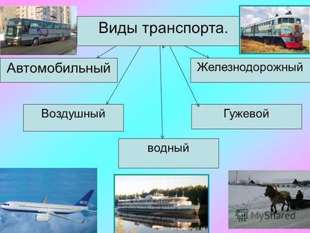 Презентация на тему Директор Кумертауского АТП филиала ГУП  Виды транспорта Автомобильный Железнодорожный ВоздушныйГужевой водный