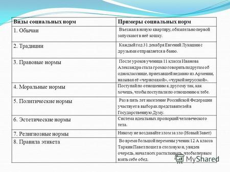 8 таблица типология класс общества