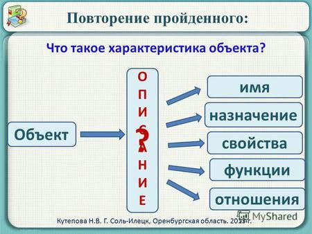 объект память отношение