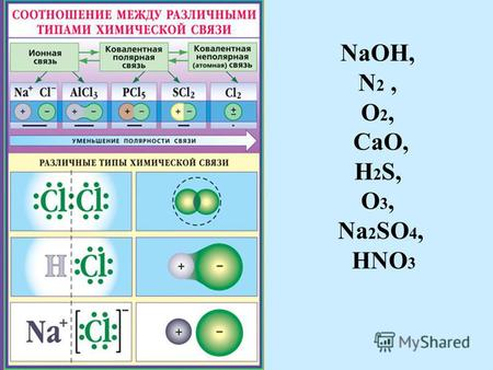 NaOH, N 2, O 2, CaO, H 2 S, O 3, Na 2 SO 4, HNO 3.