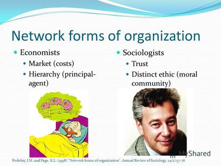 Network forms of organization Economists Market (costs) Hierarchy (principal- agent) Sociologists Trust Distinct ethic (moral community) Podolny, J.M.