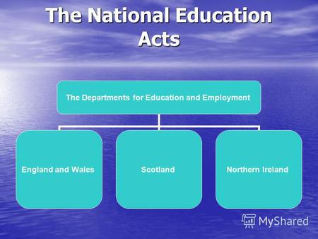 The National Education Acts The Departments for Education and Employment England and Wales ScotlandNorthern Ireland.