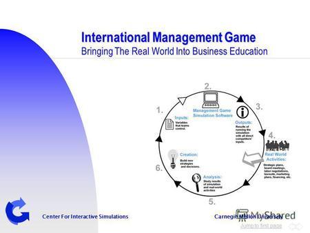 Jump to first page International Management Game Center For Interactive Simulations Carnegie Mellon University Bringing The Real World Into Business Education.