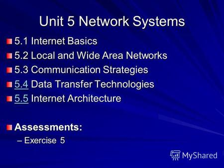 Unit 5 Network Systems 5.1 Internet Basics 5.2 Local and Wide Area Networks 5.3 Communication Strategies 5.45.4 Data Transfer Technologies 5.4 5.55.5 Internet.