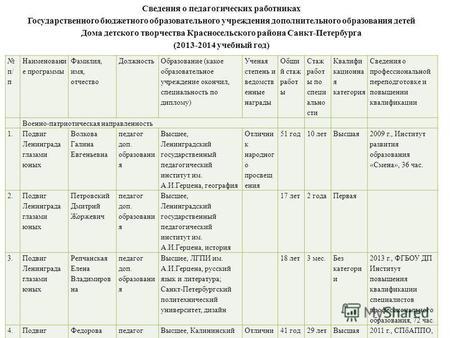 PDF Федеральное государственное бюджетное образовательное