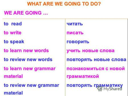 WHAT ARE WE GOING TO DO? WE ARE GOING … WE ARE GOING … to read to write to speak to learn new words to review new words to learn new grammar material to.