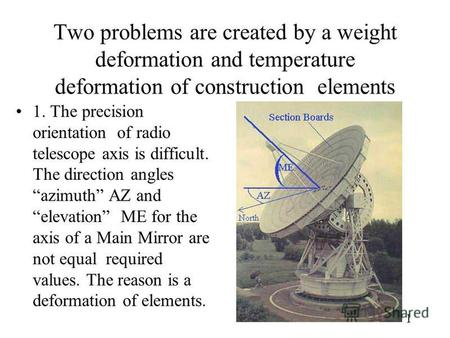 1 Two problems are created by a weight deformation and temperature deformation of construction elements 1. The precision orientation of radio telescope.