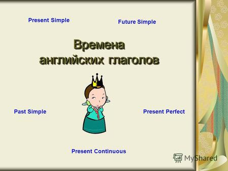 Времена английских глаголов Present Simple Future Simple Past Simple Present Continuous Present Perfect.