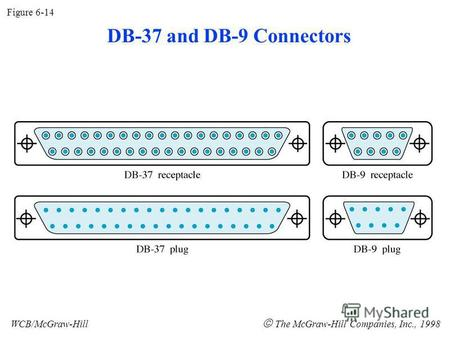 Figure 6-14 WCB/McGraw-Hill The McGraw-Hill Companies, Inc., 1998 DB-37 and DB-9 Connectors.
