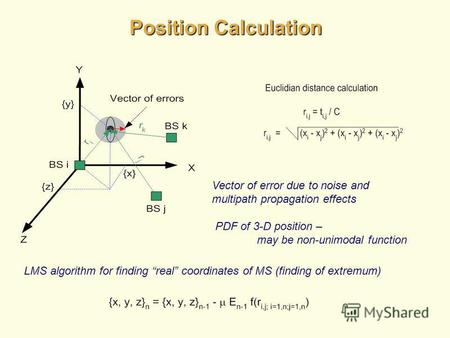 Position Calculation Vector of error due to noise and multipath propagation effects PDF of 3-D position – may be non-unimodal function LMS algorithm for.