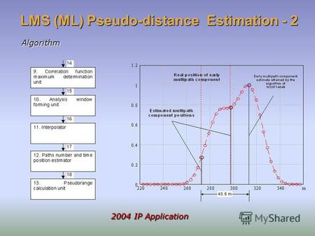 LMS (ML) Pseudo-distance Estimation - 2 Algorithm 2004 IP Application.
