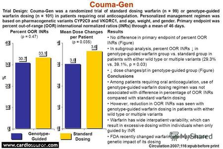 Www.cardiosource.com Results No difference in primary endpoint of percent OOR INRs (Figure) In subgroup analysis, percent OOR INRs in genotype-guided warfarin.