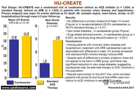 Www.cardiosource.com Results No difference in primary endpoint of major CV event (Figure) or in revascularization (25.0% candesartan vs. 26.4% standard.