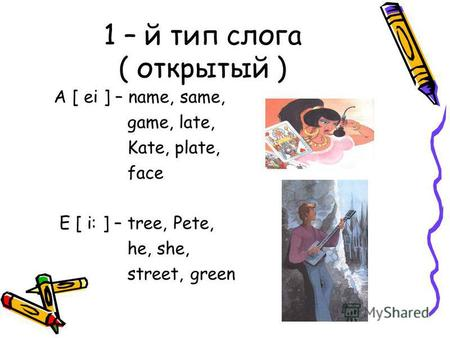 1 – й тип слога ( открытый ) A [ ei ] – name, same, game, late, Kate, plate, face E [ i: ] – tree, Pete, he, she, street, green.