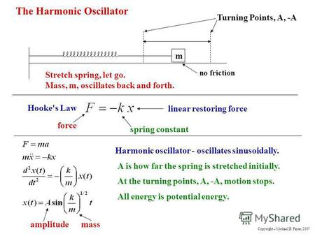 The Harmonic Oscillator Turning Points, A, -A no friction Stretch spring, let go. Mass, m, oscillates back and forth. m Hooke's Law linear restoring force.