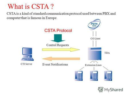 CSTA is a kind of standard communication protocol used between PBX and computer that is famous in Europe. What is CSTA ? Control Requests Event Notifications.