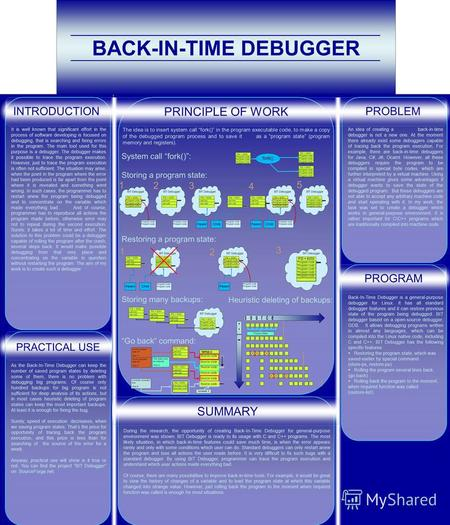 BACK-IN-TIME DEBUGGER INTRODUCTION PRINCIPLE OF WORK PROBLEM It is well known that significant effort in the process of software developing is focused.