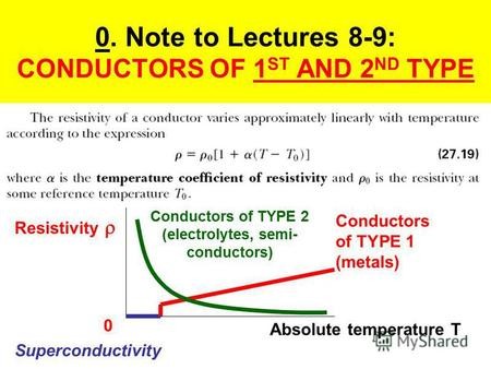 0. Note to Lectures 8-9: CONDUCTORS OF 1 ST AND 2 ND TYPE Absolute temperature T Resistivity Superconductivity 0 Conductors of TYPE 1 (metals) Conductors.