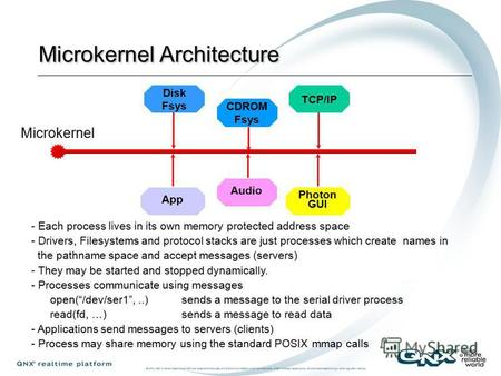 Microkernel Architecture Disk Fsys CDROM Fsys Audio App TCP/IP Microkernel Photon GUI - Each process lives in its own memory protected address space -