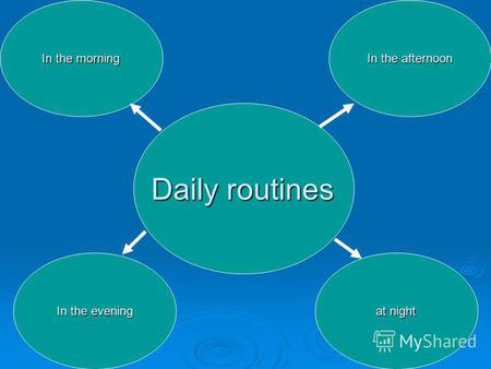 Daily routines In the afternoon In the morning In the evening at night.