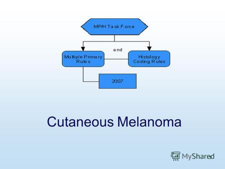 1 Cutaneous Melanoma. 2 Equivalent Terms, Definitions and Illustrations Skin only C440-C449 Definitions identify reportable tumors –Evolving melanoma.