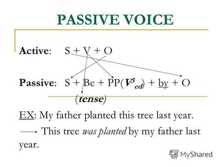 PASSIVE VOICE Active: S + V + O Passive: S + Be + PP(V 3 ed ) + by + O (tense) EX: My father planted this tree last year. This tree was planted by my father.