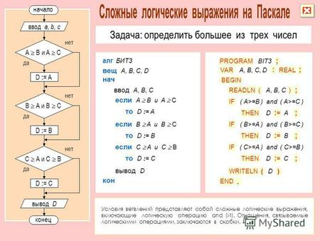 PROGRAM VAR READLN IF THEN : REALA, B, C, D () ; :=:= BIT3 ; A, B, C ; END. ( A>=B ) and ( A>=C ) D BEGIN D : = A начало да нет A B и A С конец ввод a,