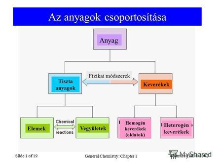 Anyagok csoportosítása halmazállapot szerint