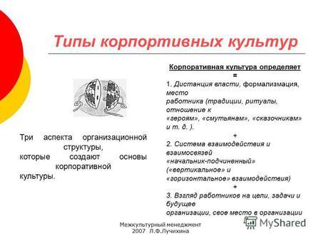 Павлова Л.Г. Основы Делового Общения