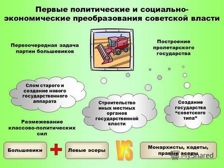 Картинки по запросу внутренняя политика большевиков 1917