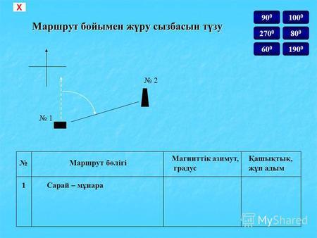 "Презентация на тему: ""«Карта с маршрутом поиска счастья ...: http://www.myshared.ru/slide/330205/"