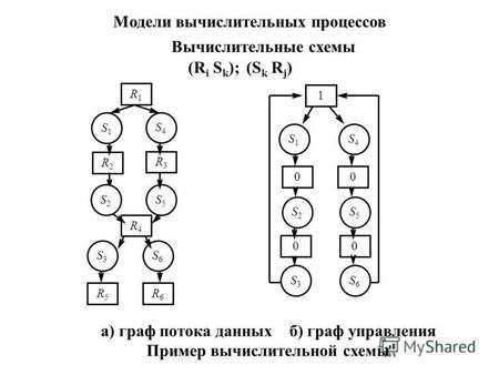 урок 1 класс знакомство с алфавитом