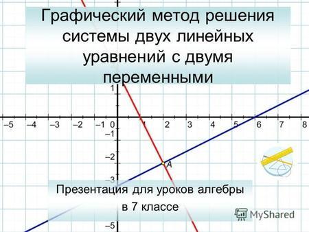 Графический Способ Решения Систем Уравнений 8 Класс Презентация