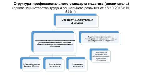 К вопросу о влиянии информационно-образовательной среды школы на.