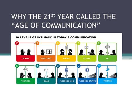 WHY THE 21 st YEAR CALLED THE AGE OF COMMUNICATION.