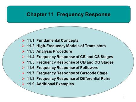 Chapter 11 Frequency Response 11.1 Fundamental Concepts 11.2 High-Frequency Models of Transistors 11.3 Analysis Procedure 11.4 Frequency Response of CE.