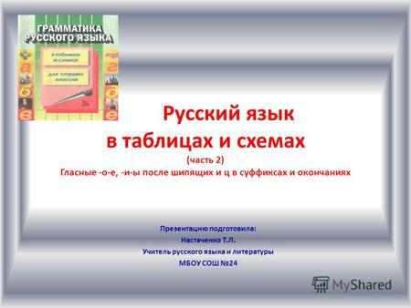 Презентация по русскому языку Орфограммы в суффиксах слов