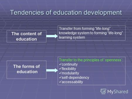 Tendencies of education development The content of education The forms of education Transfer from forming life-long knowledge system to forming life-long.