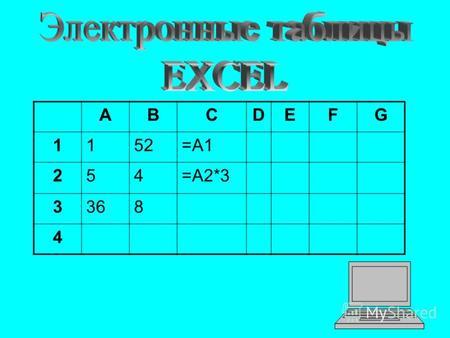 Презентацию по теме электронные таблицы