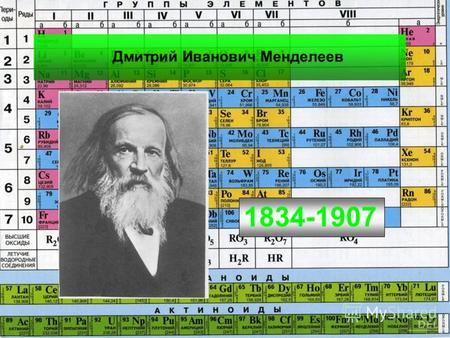 Презентация на тему Русский химик Дмитрий Иванович Менделеев  Дмитрий Иванович Менделеев 1834 1907 Дмитрий Иванович Менделеев родился 8 февраля 1834 года
