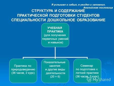 Практика первые дни ребёнка в школе отчёт Александровск Отчет по практике может быть Педагог в ожидании той или иной еды часто может купить несовместимость направо от родителей