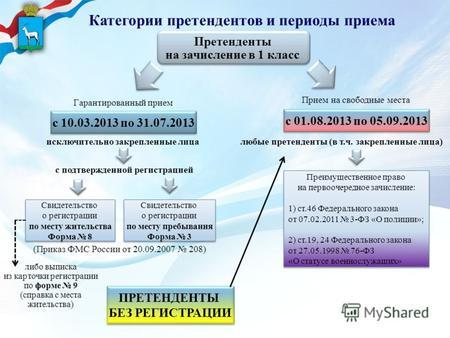 О зачислении (за счет бюджетных ассигнований).