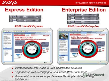 1 © 2007 Avaya Inc. All rights reserved. Avaya – Confidential. Express Edition Enterprise Edition AWC для MX Enterprise AWC для MX Express Интегрированное.