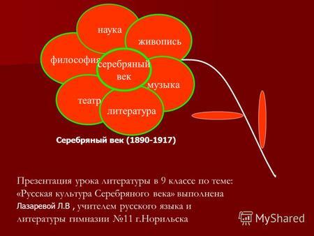 Реферат на тему наука серебряного века 5584