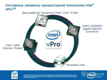 Copyright © 2006 Intel Corporation. All rights reserved. Intel, the Intel logo, Intel. Leap ahead., the Intel. Leap ahead. logo, vPro, the vPro logo, Centrino,