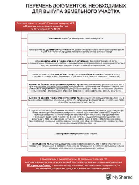 догадался, перечень документов необходимых для государственной регистрации права на земельный участок Некогда