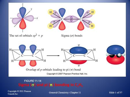 Sigma ( ) and pi (π) bonding in C 2 H 4 FIGURE 11-14 Copyright © 2011 Pearson Canada Inc. General Chemistry: Chapter 11Slide 1 of 57.