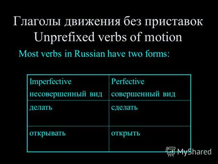 Глаголы движения без приставок Unprefixed verbs of motion Most verbs in Russian have two forms: Imperfective несовершенный вид Perfective совершенный вид.